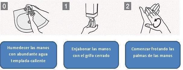lavadomanos_1